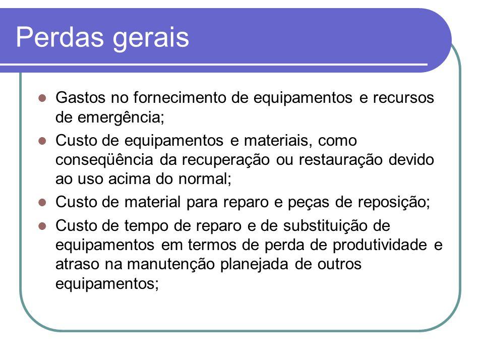 Perdas gerais Gastos no fornecimento de equipamentos e recursos de emergência;