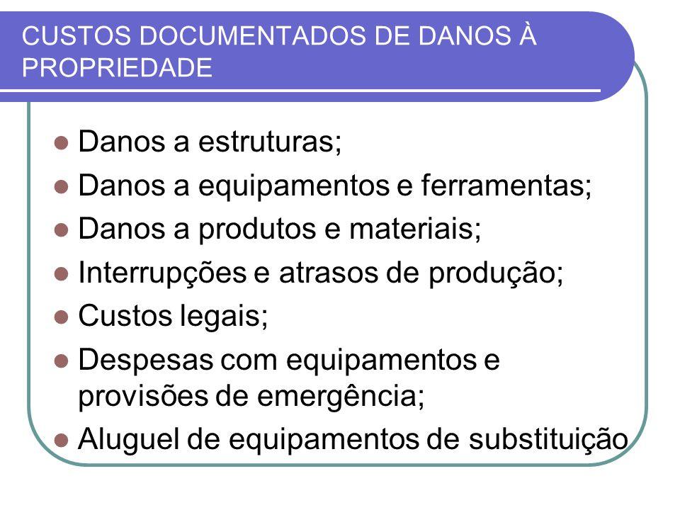 CUSTOS DOCUMENTADOS DE DANOS À PROPRIEDADE
