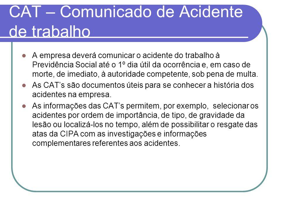 CAT – Comunicado de Acidente de trabalho