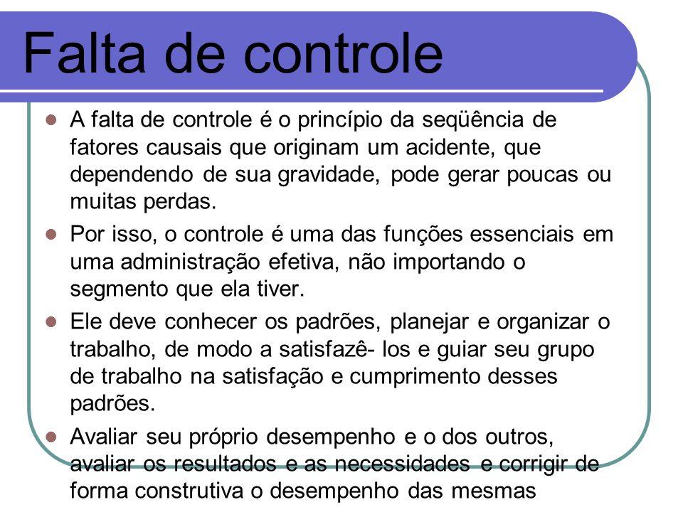 Falta de controle