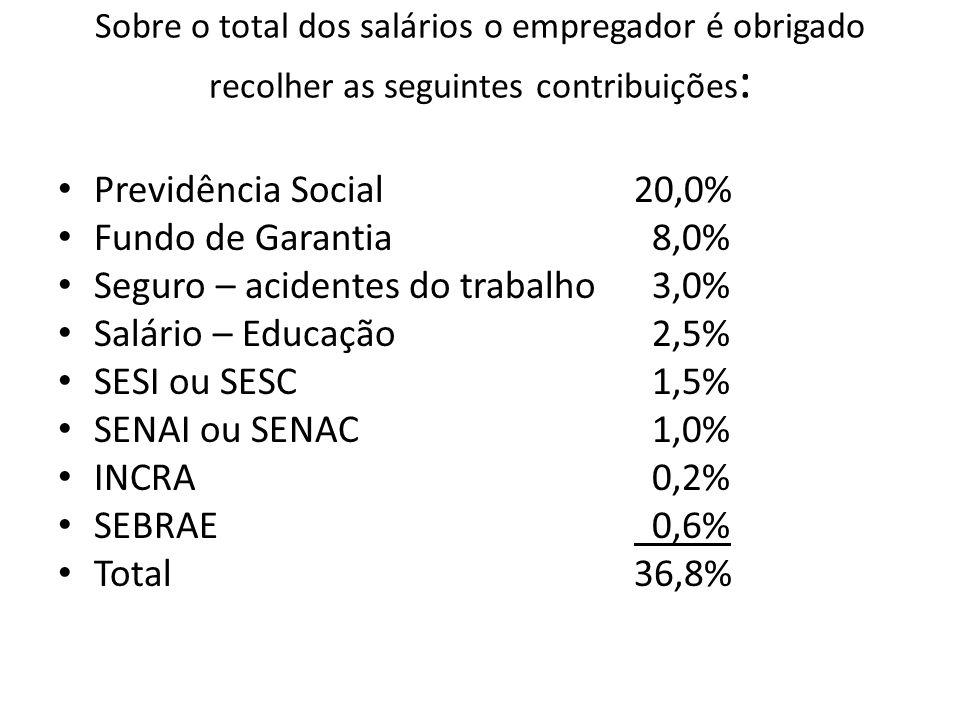 Seguro – acidentes do trabalho 3,0% Salário – Educação 2,5%