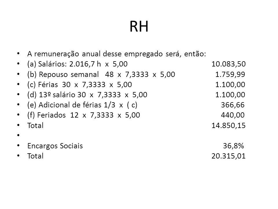 RH A remuneração anual desse empregado será, então: