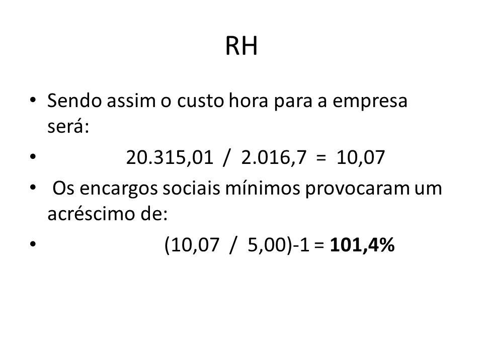 RH Sendo assim o custo hora para a empresa será:
