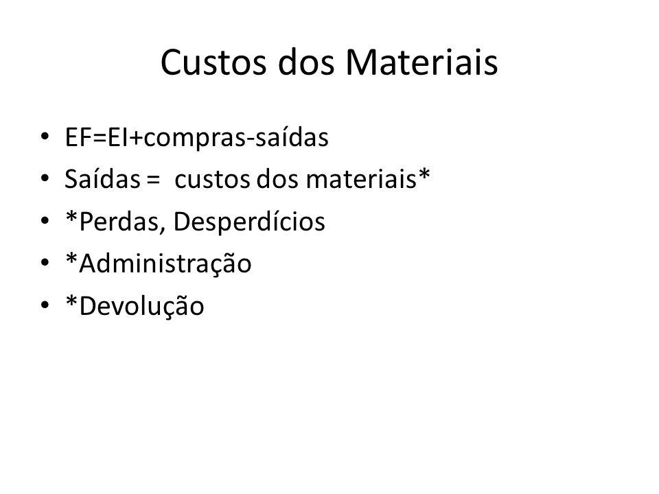 Custos dos Materiais EF=EI+compras-saídas