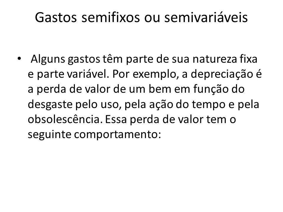 Gastos semifixos ou semivariáveis