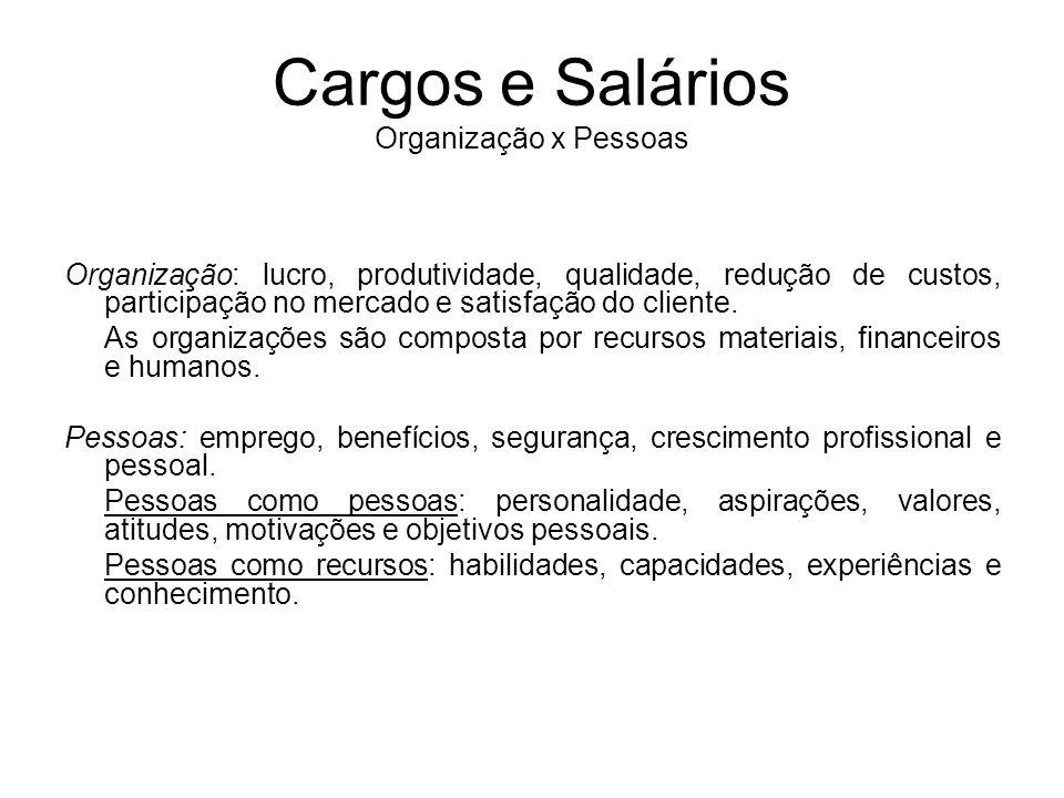 Cargos e Salários Organização x Pessoas
