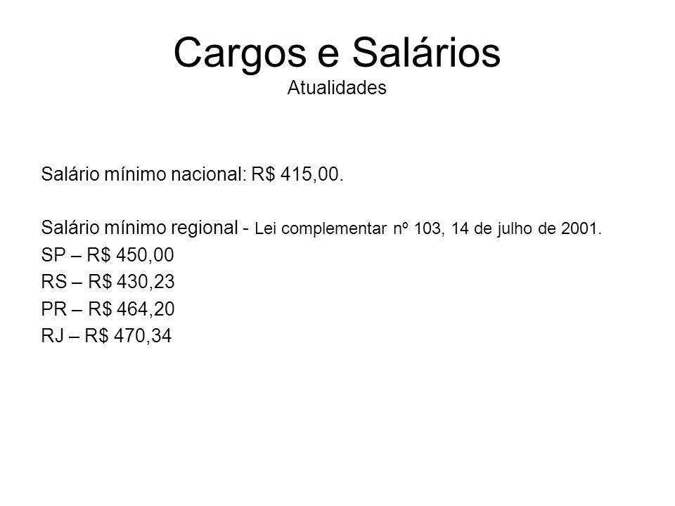 Cargos e Salários Atualidades