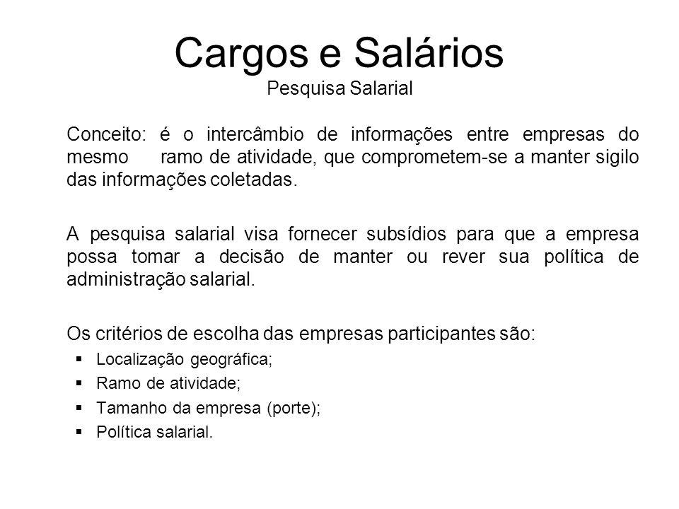 Cargos e Salários Pesquisa Salarial