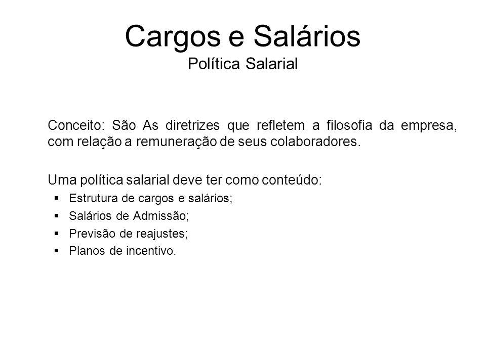 Cargos e Salários Política Salarial