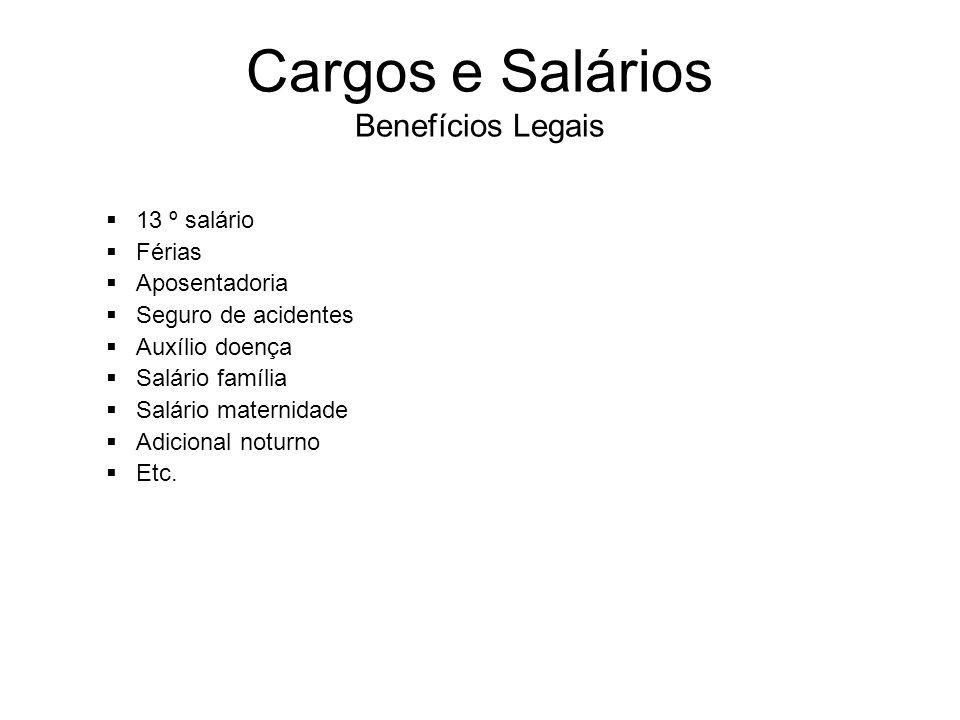 Cargos e Salários Benefícios Legais