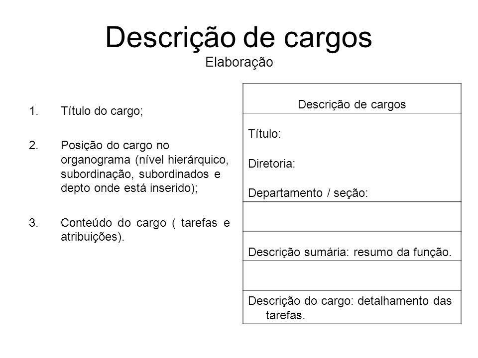 Descrição de cargos Elaboração