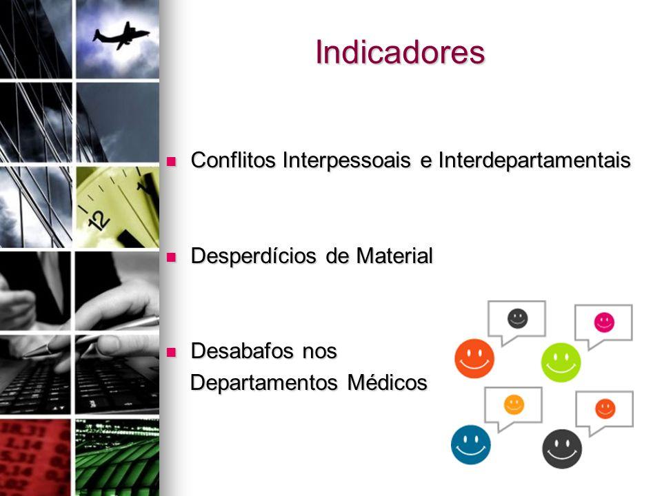 Indicadores Conflitos Interpessoais e Interdepartamentais