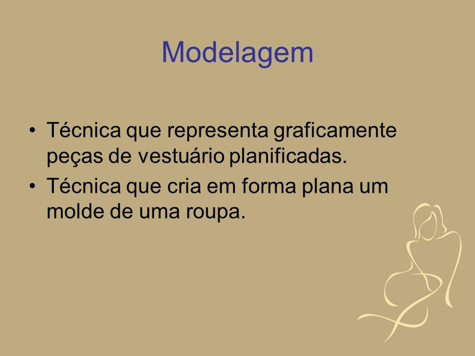 Modelagem Técnica que representa graficamente peças de vestuário planificadas.