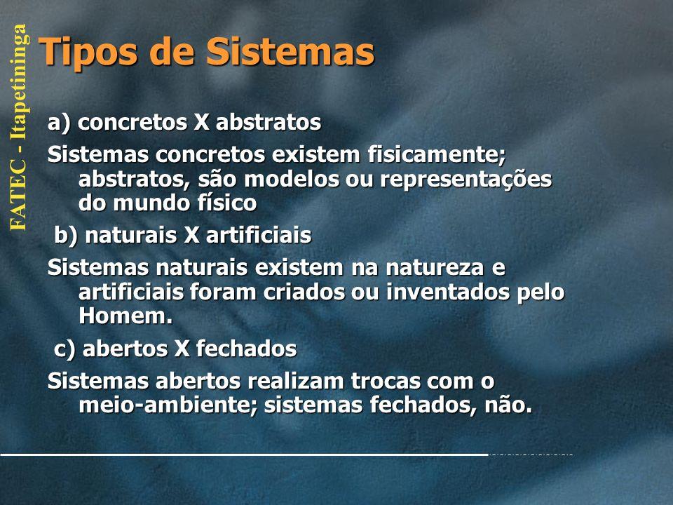 Tipos de Sistemas a) concretos X abstratos