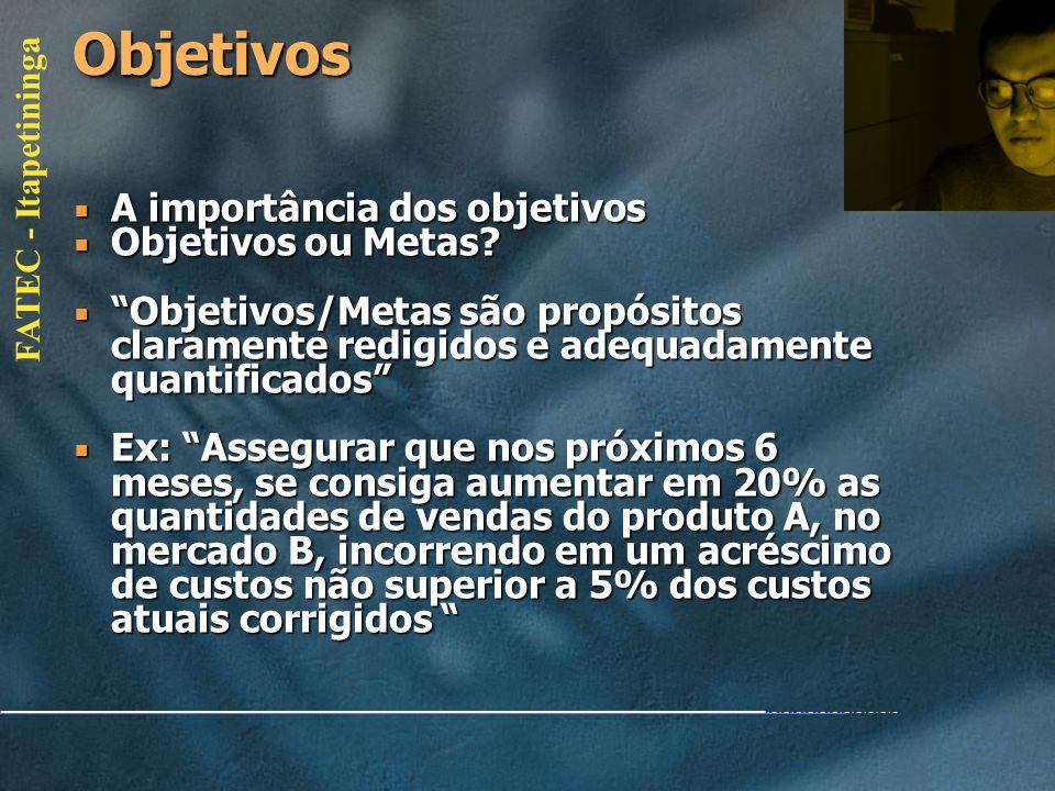Objetivos A importância dos objetivos Objetivos ou Metas