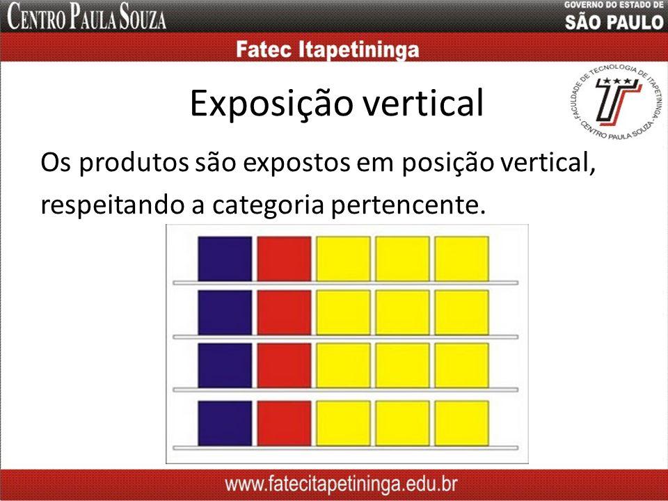 Exposição vertical Os produtos são expostos em posição vertical,
