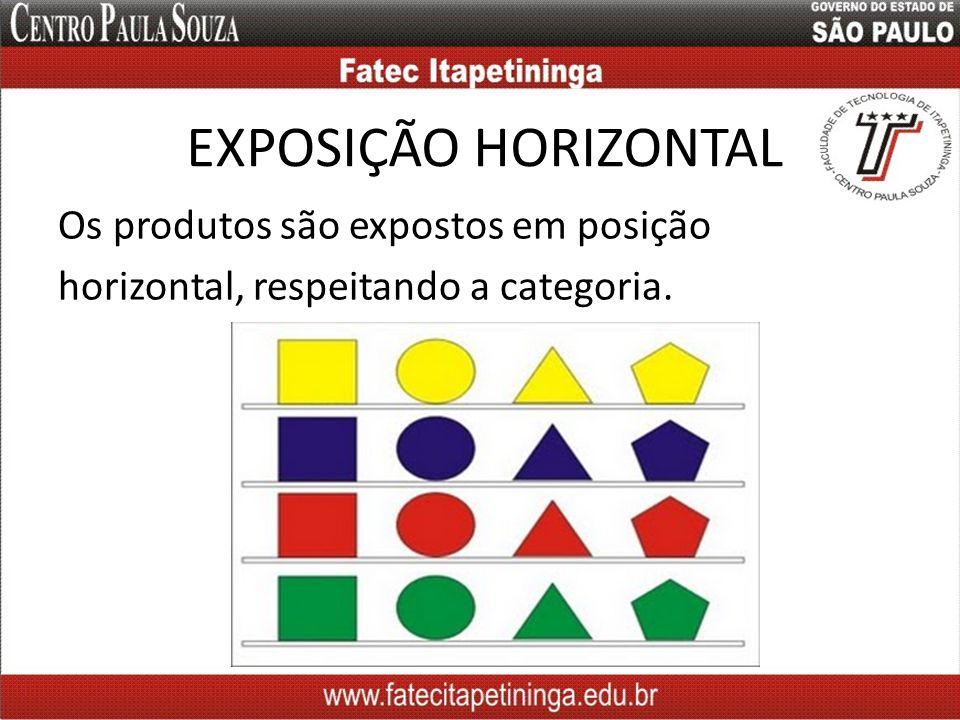 EXPOSIÇÃO HORIZONTAL Os produtos são expostos em posição