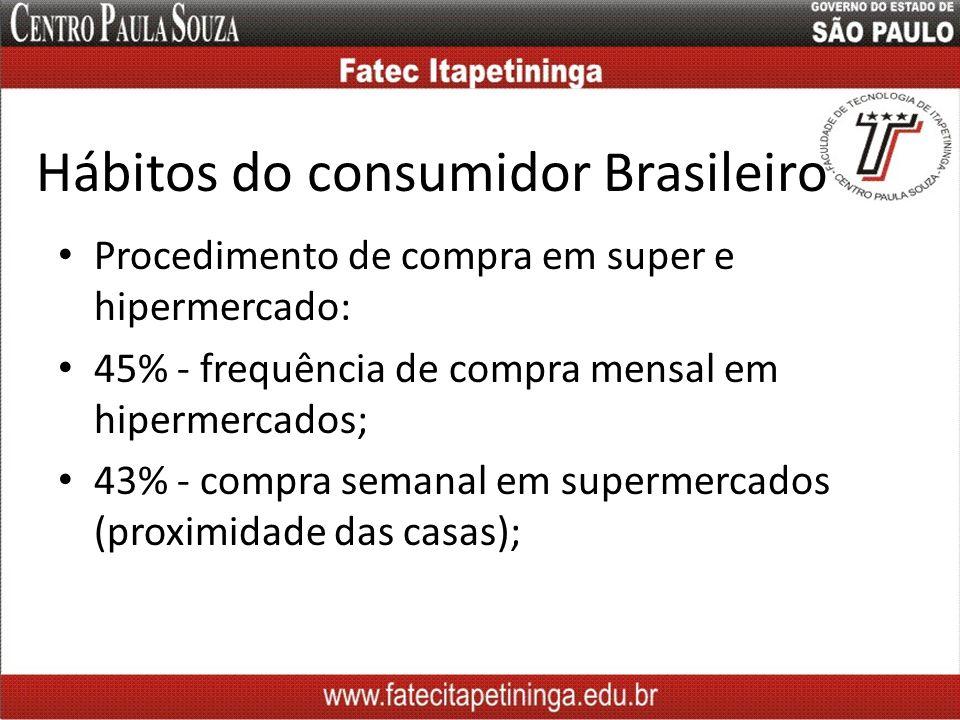 Hábitos do consumidor Brasileiro