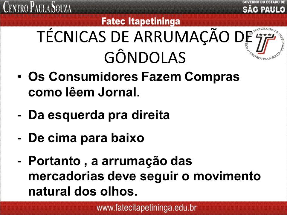 TÉCNICAS DE ARRUMAÇÃO DE GÔNDOLAS