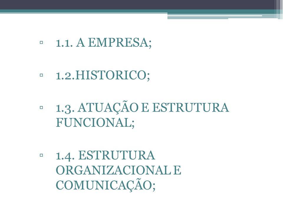 1.1. A EMPRESA; 1.2.HISTORICO; 1.3. ATUAÇÃO E ESTRUTURA FUNCIONAL; 1.4.