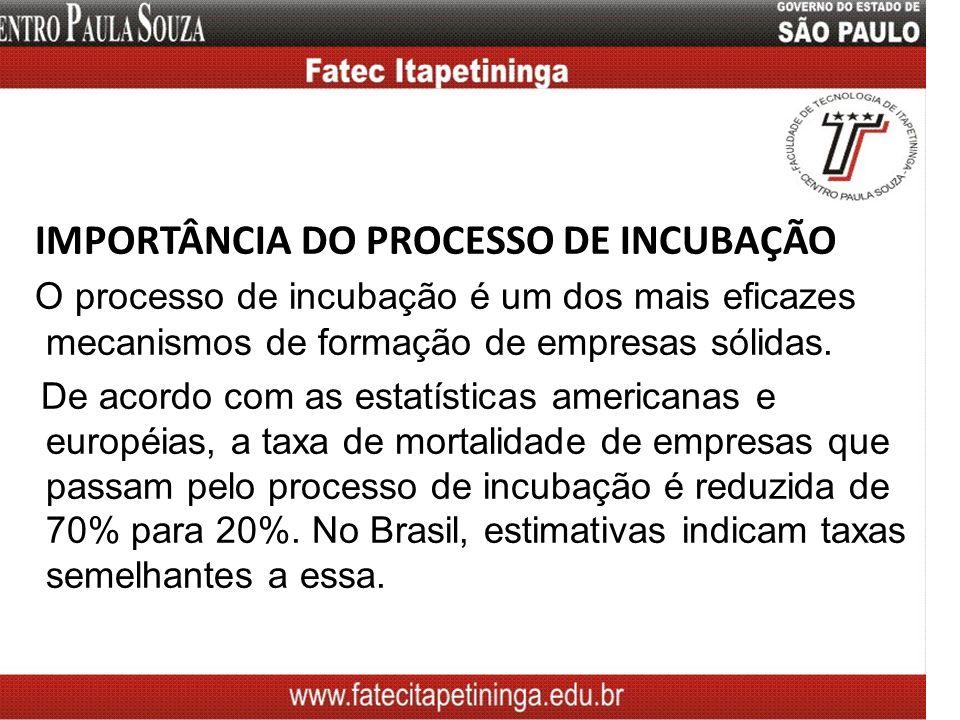 IMPORTÂNCIA DO PROCESSO DE INCUBAÇÃO O processo de incubação é um dos mais eficazes mecanismos de formação de empresas sólidas.