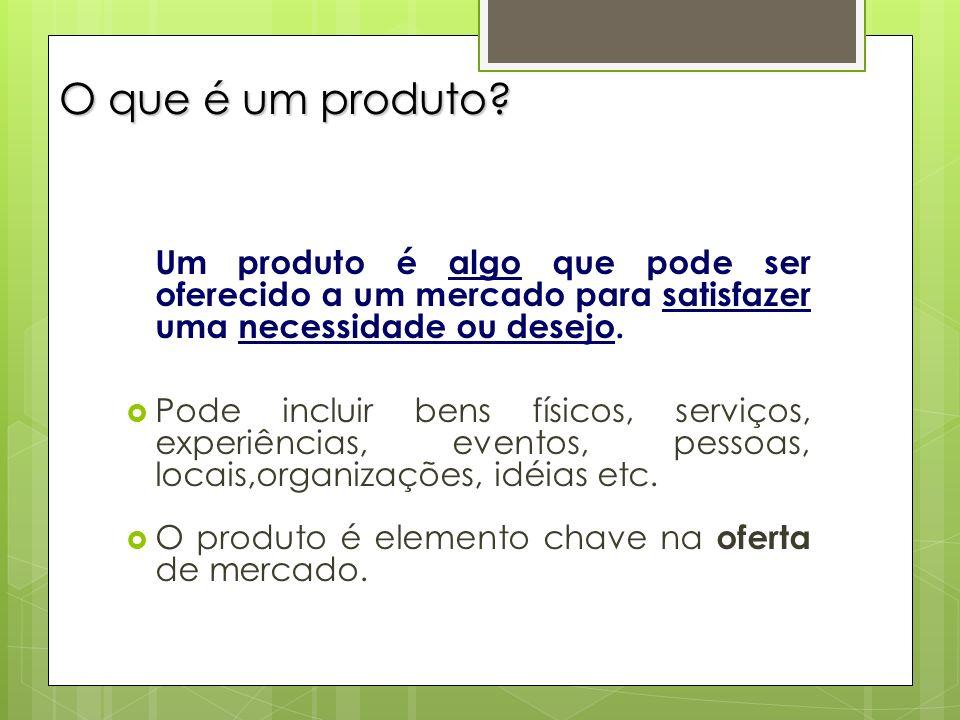 O que é um produto Um produto é algo que pode ser oferecido a um mercado para satisfazer uma necessidade ou desejo.