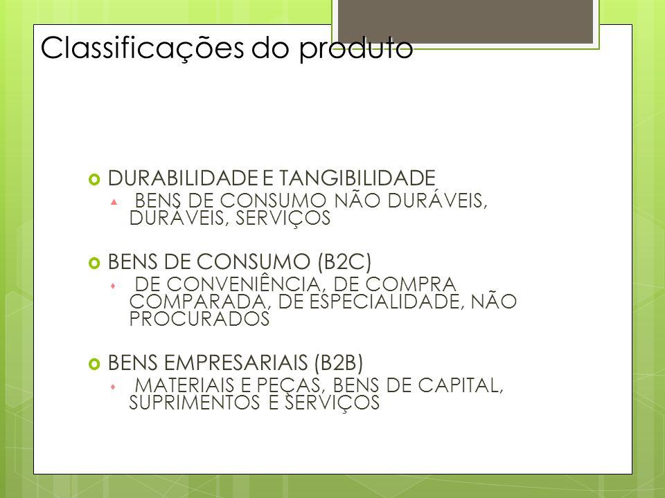 Classificações do produto