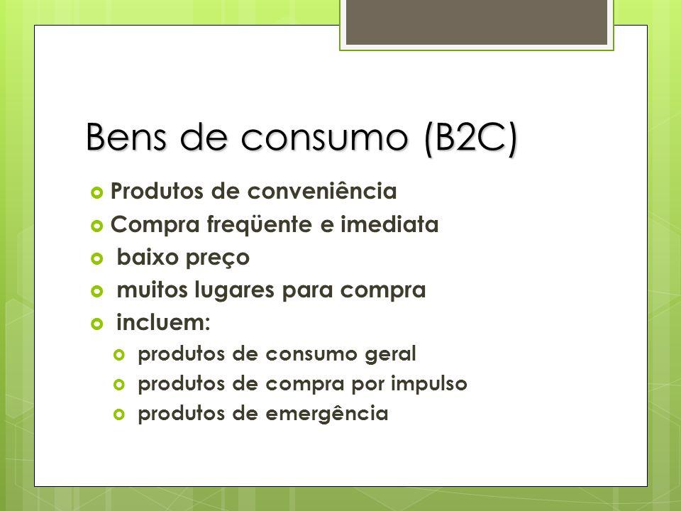 Bens de consumo (B2C) Produtos de conveniência