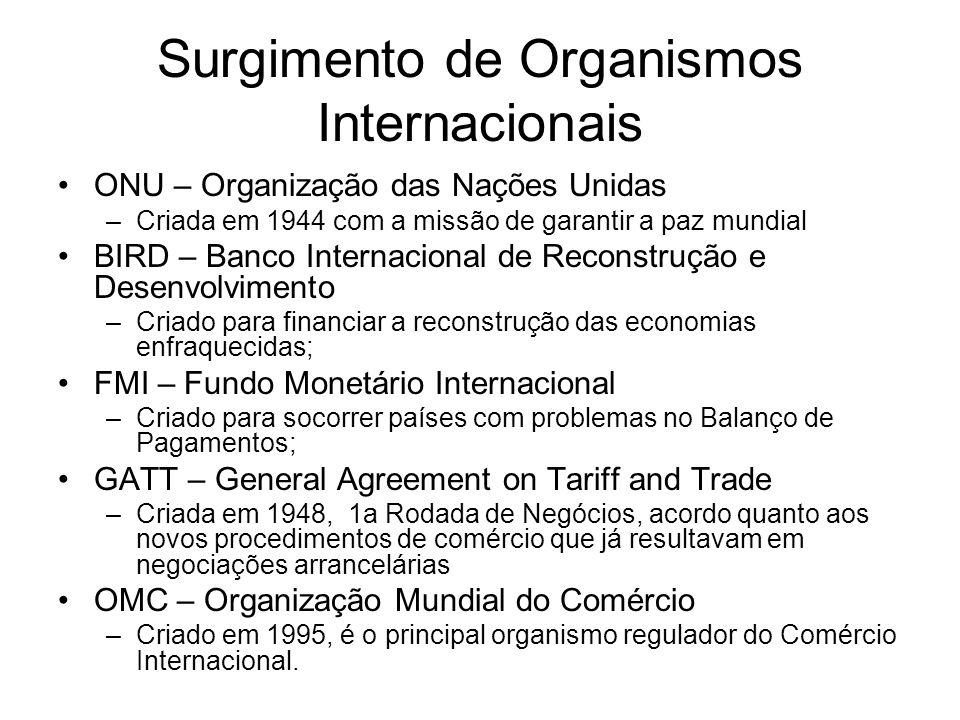 Surgimento de Organismos Internacionais