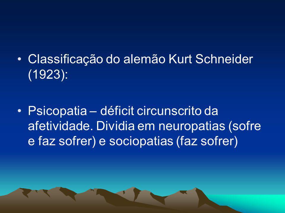 Classificação do alemão Kurt Schneider (1923):