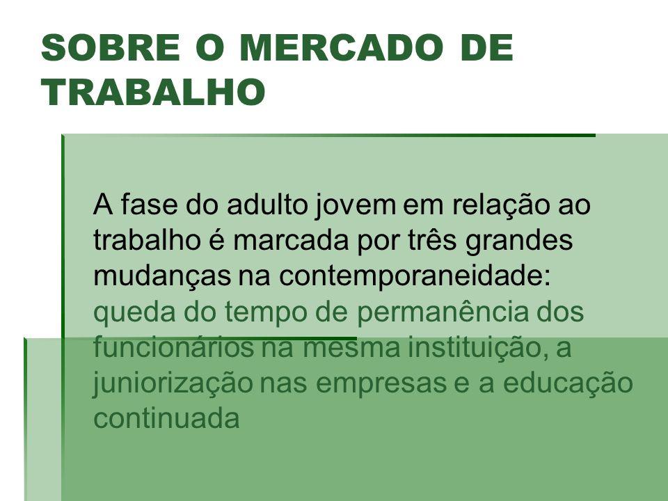 SOBRE O MERCADO DE TRABALHO