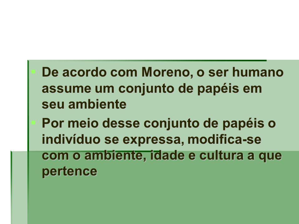 De acordo com Moreno, o ser humano assume um conjunto de papéis em seu ambiente
