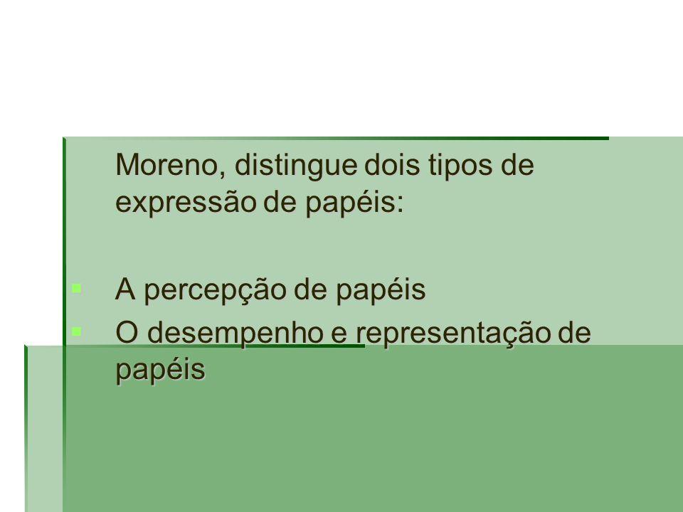 Moreno, distingue dois tipos de expressão de papéis: