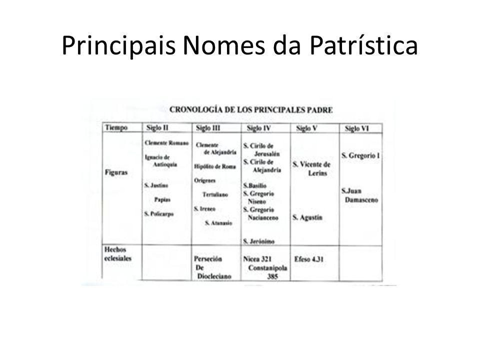 Principais Nomes da Patrística