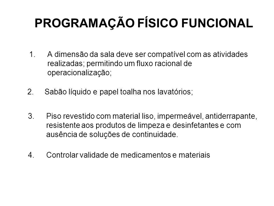 PROGRAMAÇÃO FÍSICO FUNCIONAL