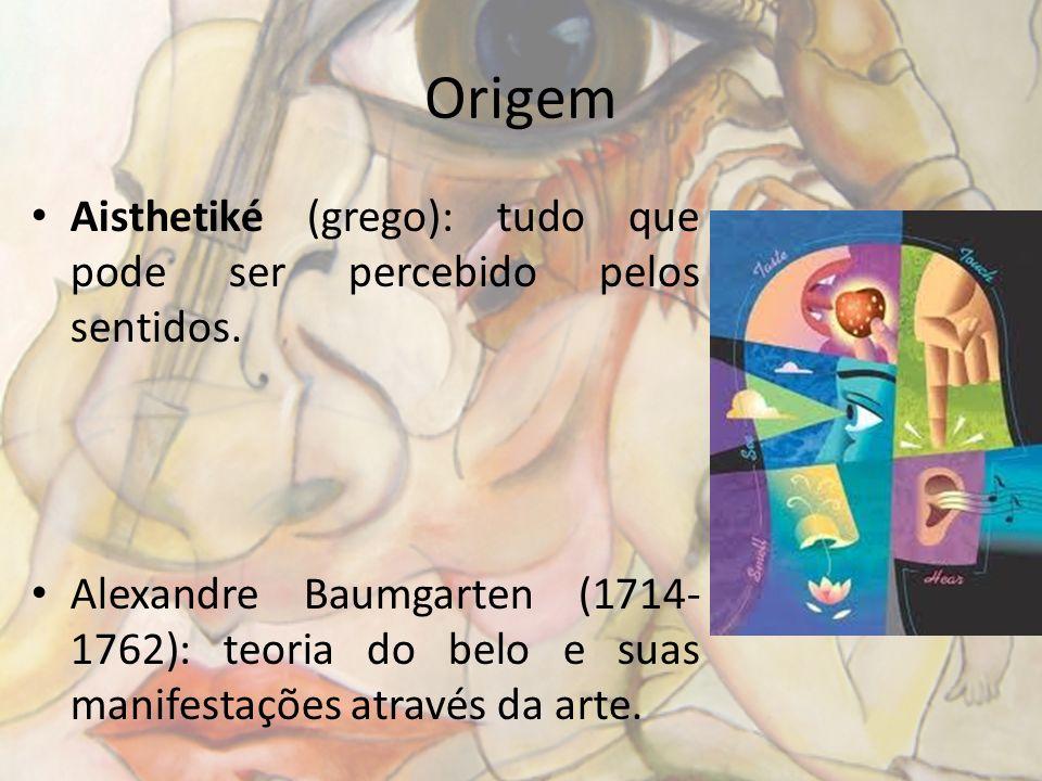 Origem Aisthetiké (grego): tudo que pode ser percebido pelos sentidos.