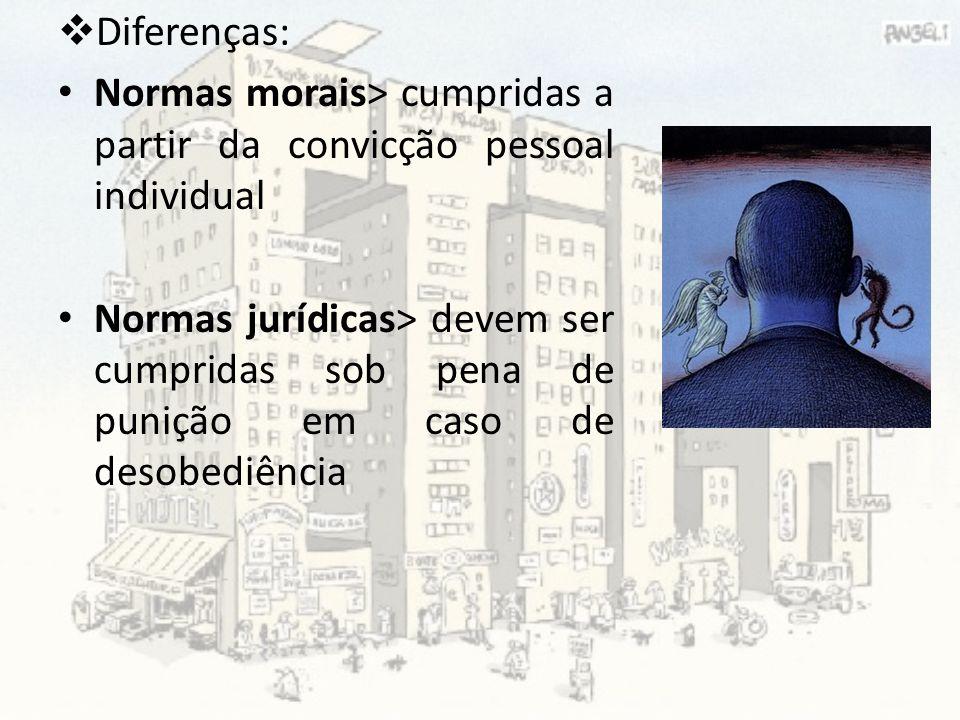 Diferenças: Normas morais> cumpridas a partir da convicção pessoal individual.