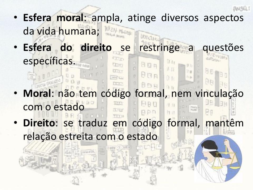 Esfera moral: ampla, atinge diversos aspectos da vida humana;