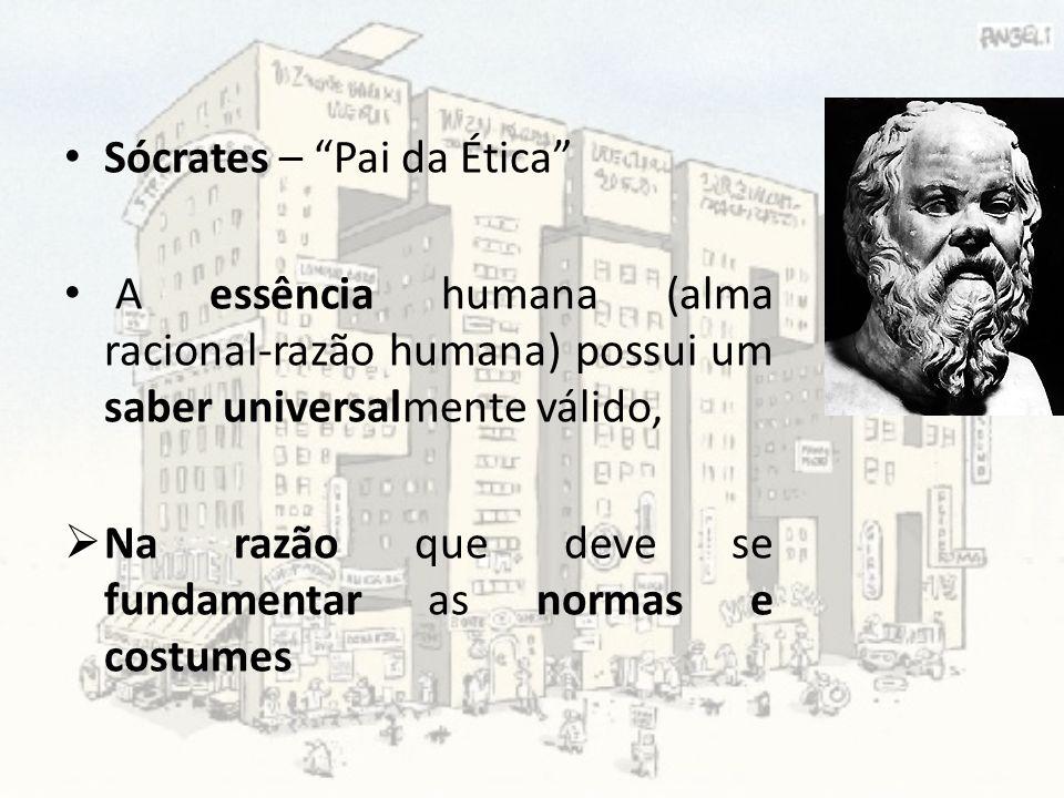 Sócrates – Pai da Ética