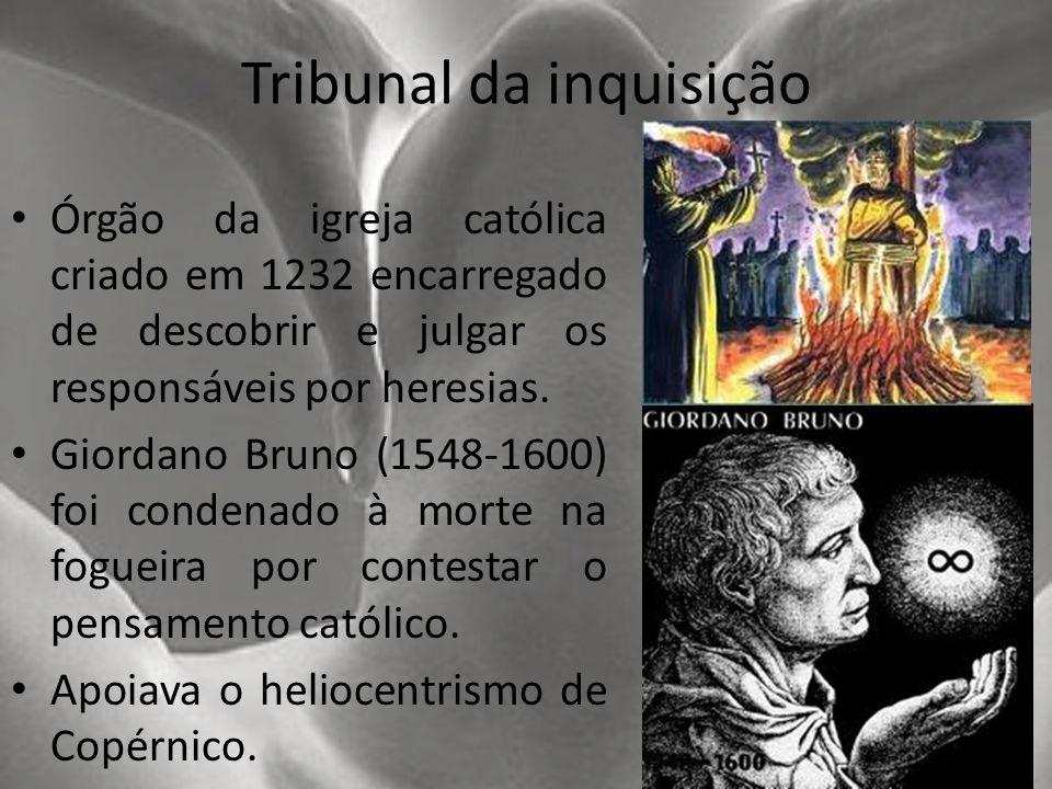 Tribunal da inquisição