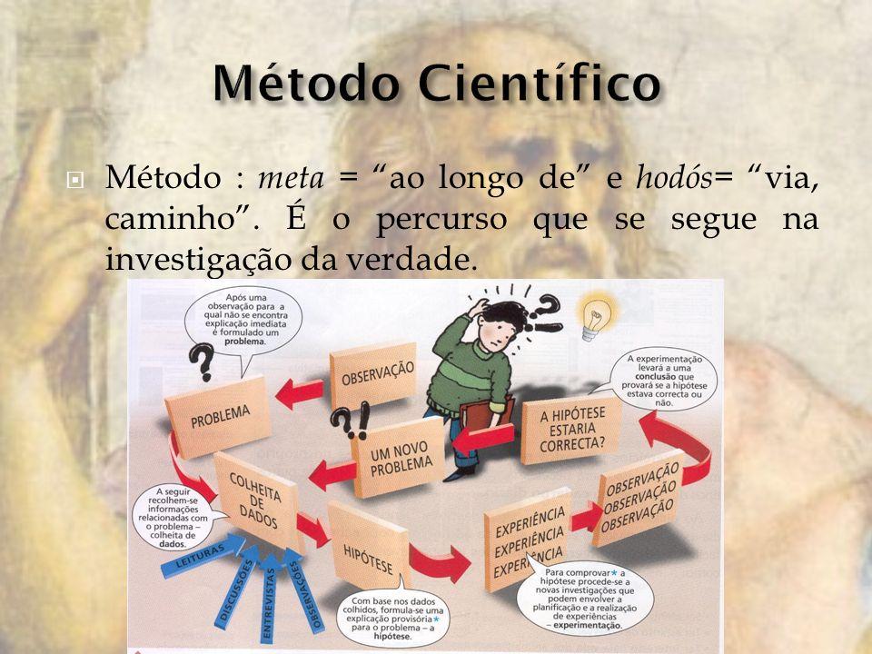 Método Científico Método : meta = ao longo de e hodós= via, caminho .