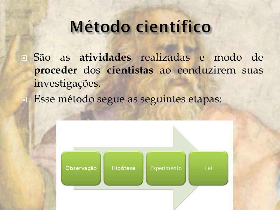 Método científico São as atividades realizadas e modo de proceder dos cientistas ao conduzirem suas investigações.