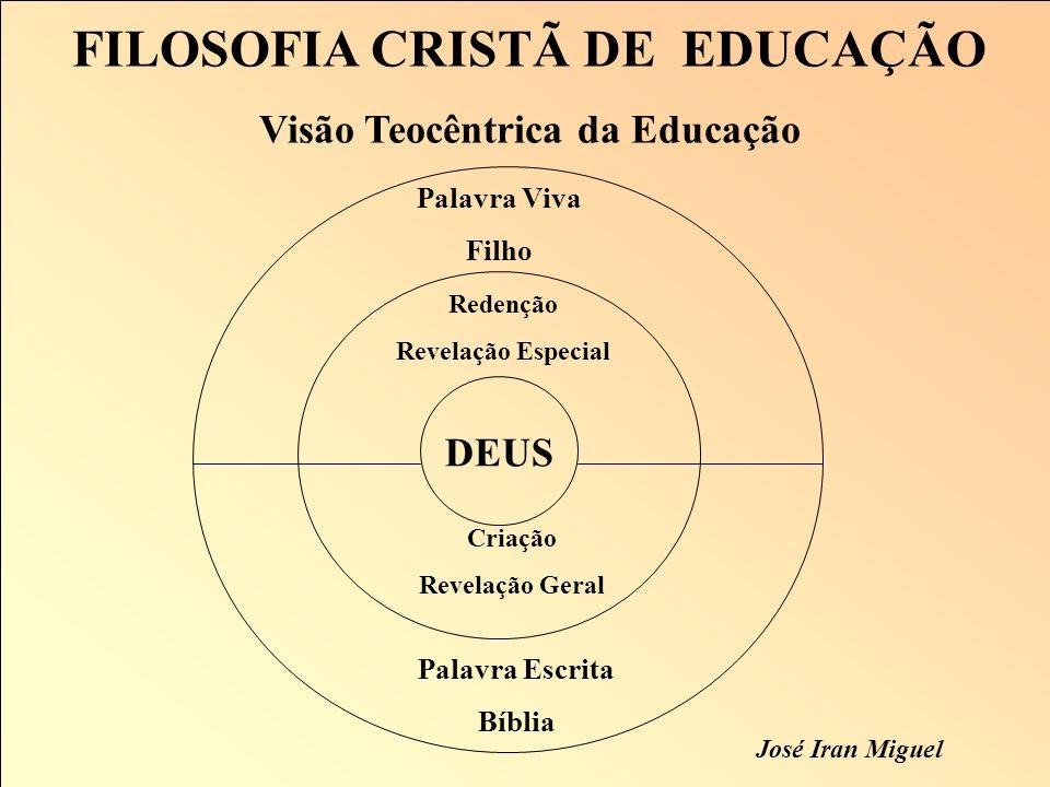 Visão Teocêntrica da Educação