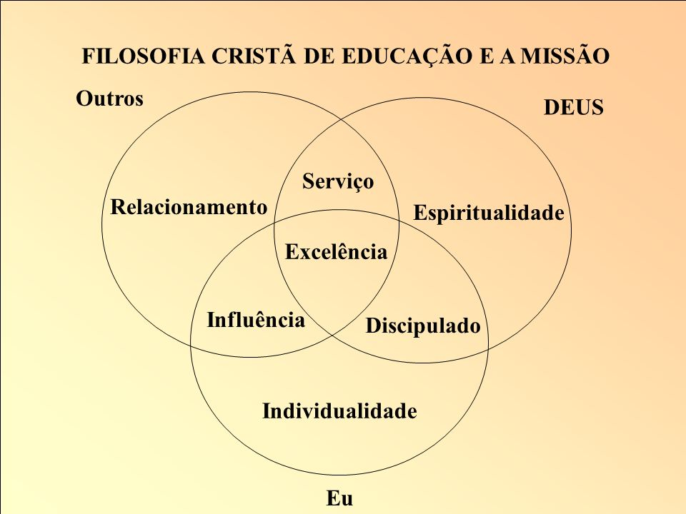 FILOSOFIA CRISTÃ DE EDUCAÇÃO E A MISSÃO