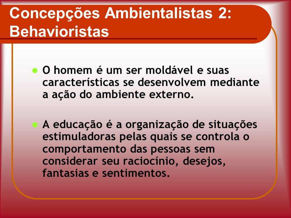 Concepções Ambientalistas 2: Behavioristas