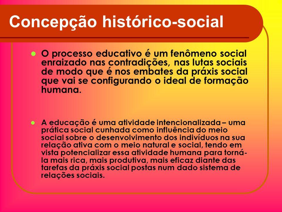 Concepção histórico-social