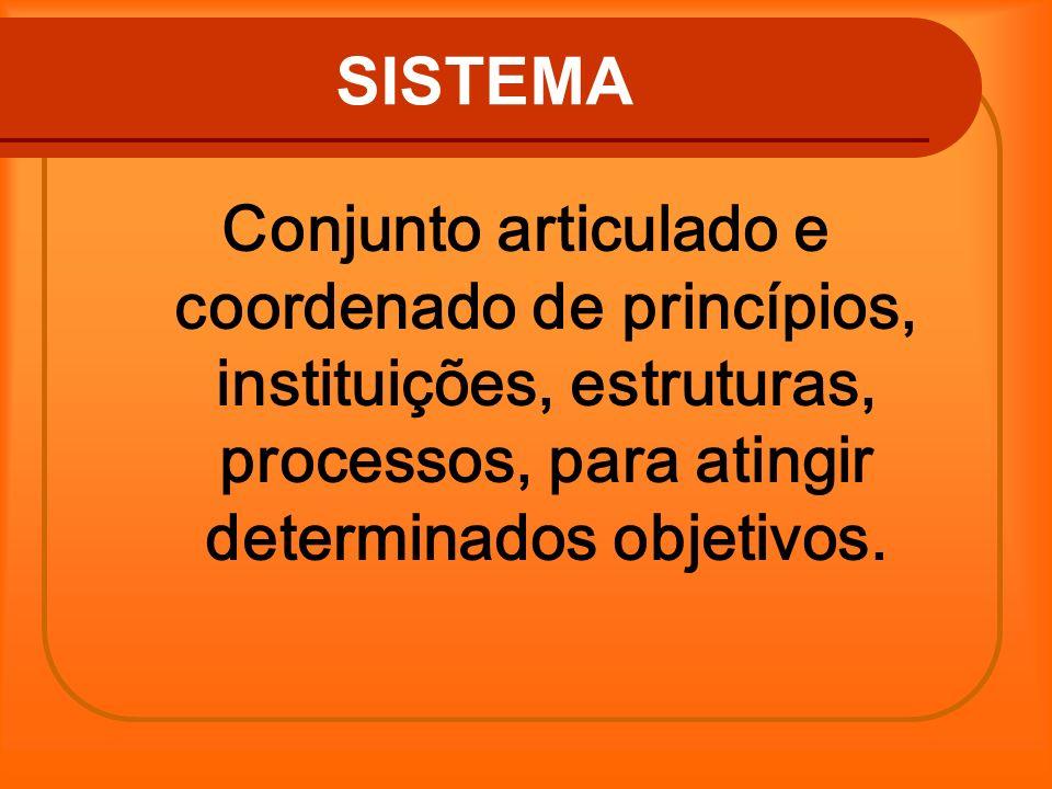 SISTEMA Conjunto articulado e coordenado de princípios, instituições, estruturas, processos, para atingir determinados objetivos.
