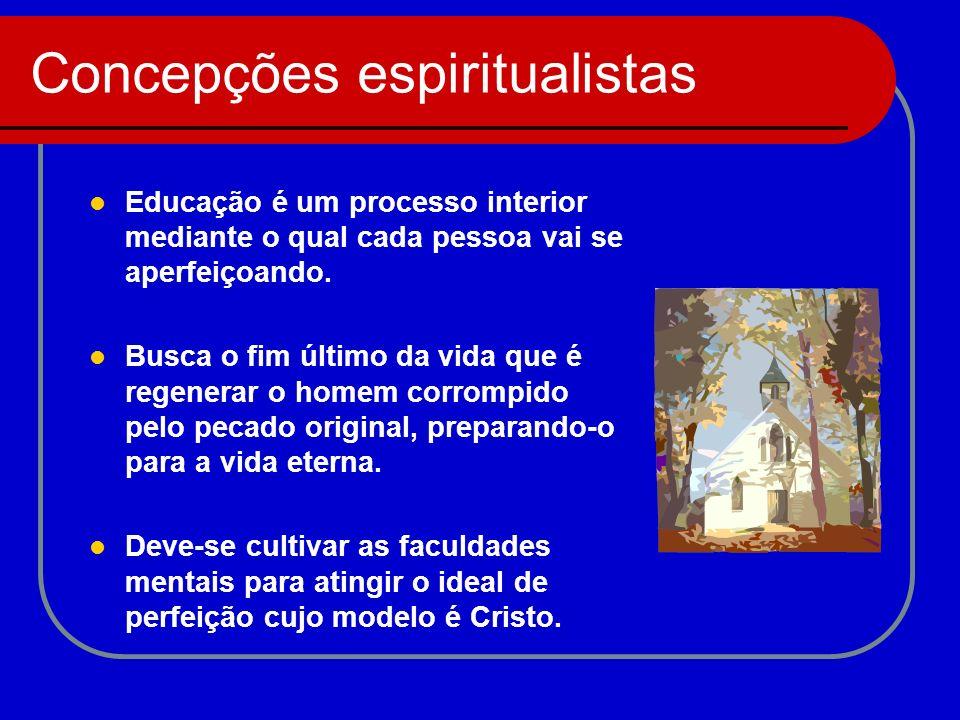 Concepções espiritualistas
