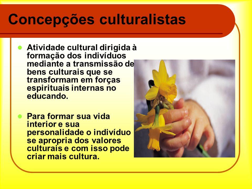 Concepções culturalistas