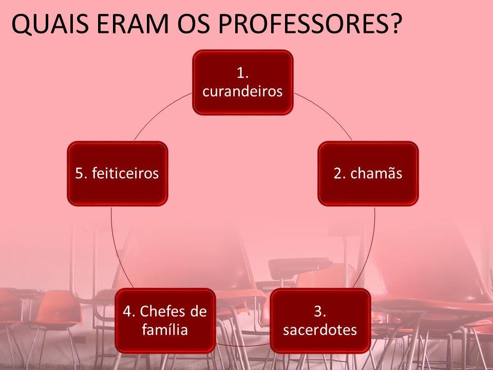QUAIS ERAM OS PROFESSORES